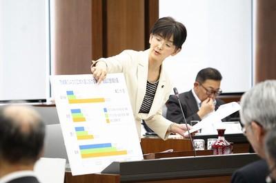 「茨城県の4つの広域水道における実績、施設の整備計画」のパネルを指し示す江尻議員