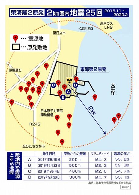 東海第2原発 2km圏内 地震25回 2015.11~2020.2