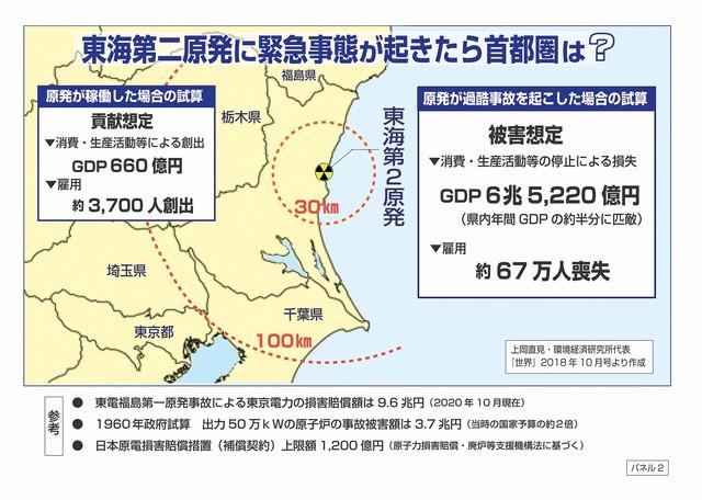 パネル2 東海第2原発に緊急事態が起きたら首都圏は?