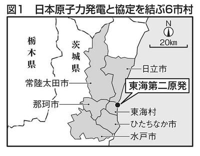 図1 日本原子力発電と協定を結ぶ6市村