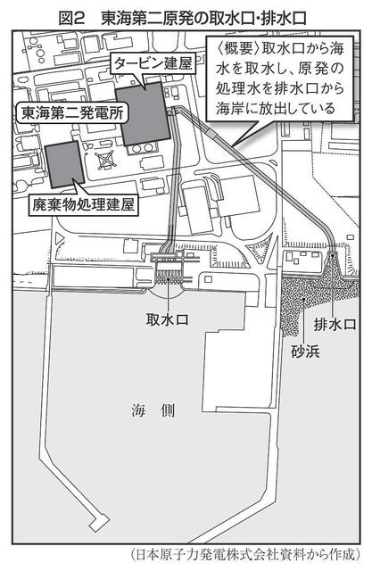 図2 東海第2原発の取水口・排水口